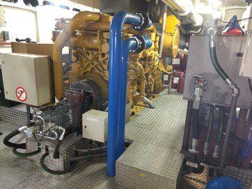 Generatorsets - Hydraulisch aangedreven generator